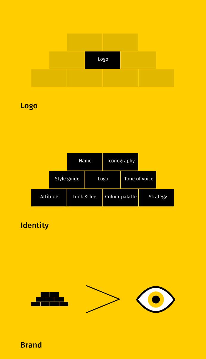 logo-identity-brand-graphic
